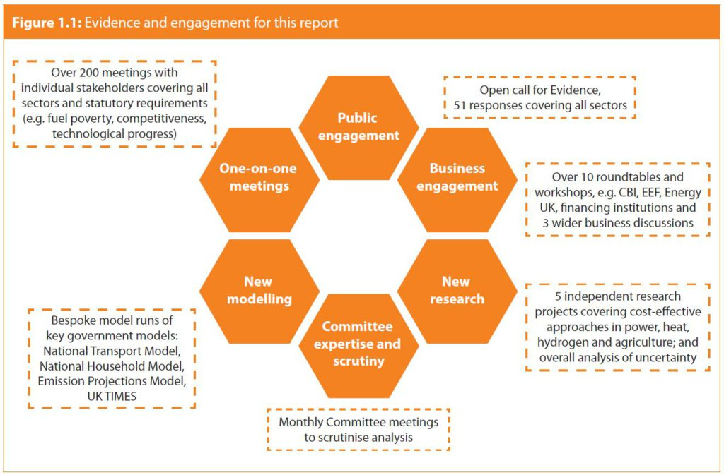 Evidence and Engagement 5CB Fig 1-1 image
