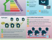 heat-infographic_final